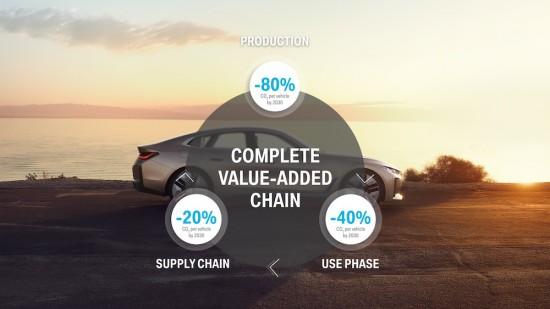 Днес BMW Group разкри ревизираната си стратегия за развитие за периода