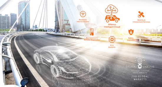 Днес автомобилният алианс Renault-Nissan-Mitsubishi обяви, че стартира въвеждането в масовите си автомобили