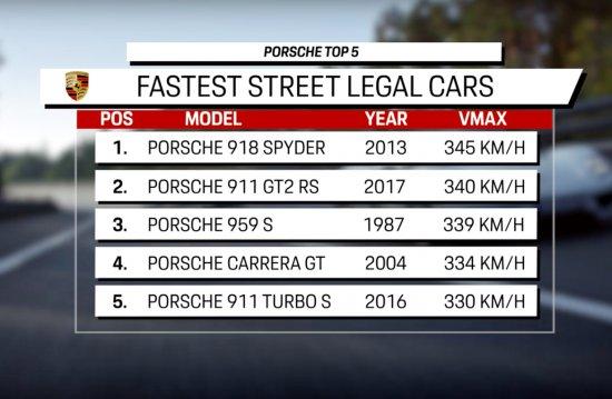 Porsche се завръща към изключително любопитната си видео поредица , в