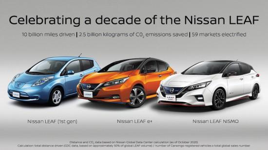 Днес Nissan отбелязва десетата годишнина от появата на първия в света