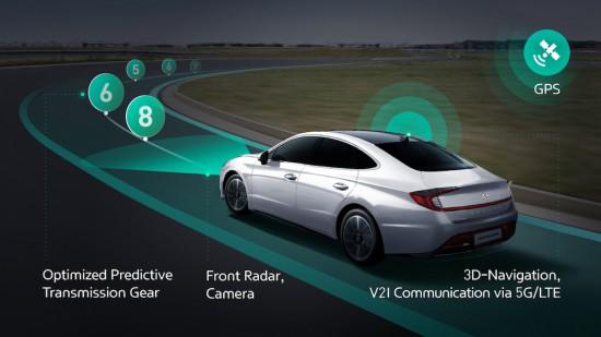 Hyundai Motor обяви, че компанията е разработила уникална за индустрията система за