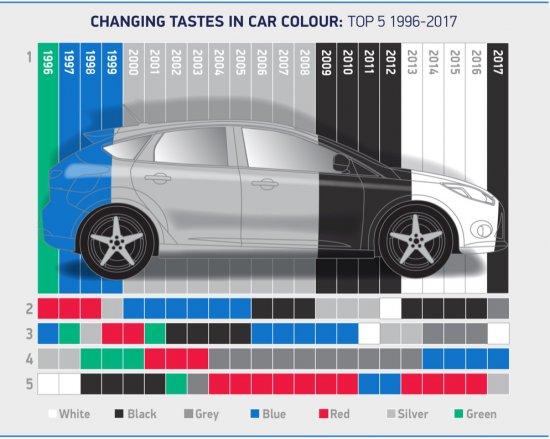 Според данните на английската асоциация SMMT (Society of Motor Manufacturers and
